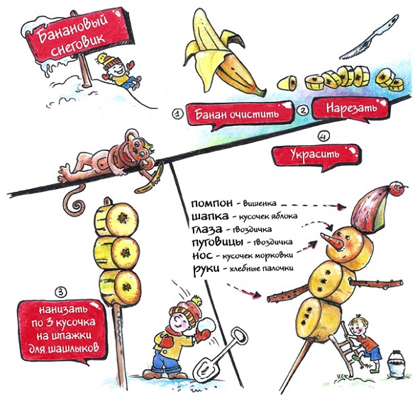 Вкусняшки-рисовашки: Банановый снеговик