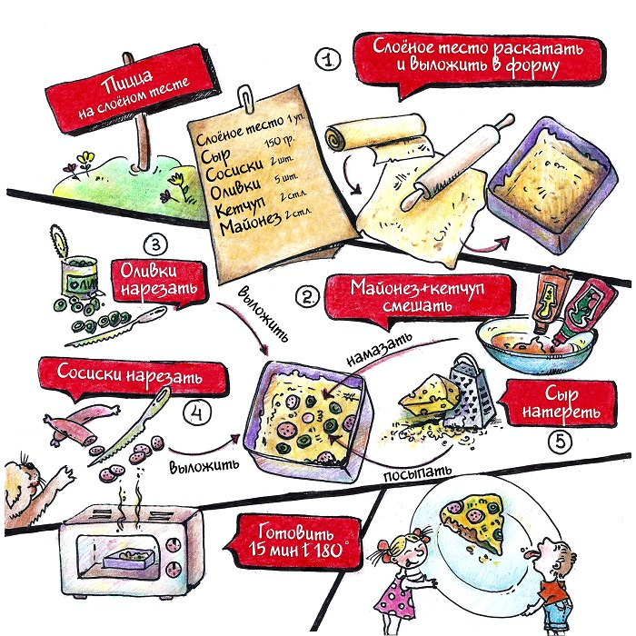 Рисованные рецепты: Пицца на слоёном тесте