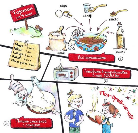 Вкусняшки-рисовашки: Тортик за 3 минуты