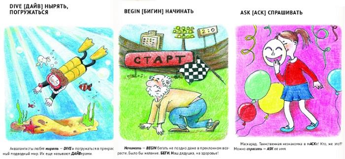 Примеры нескольких страниц с образами-словам