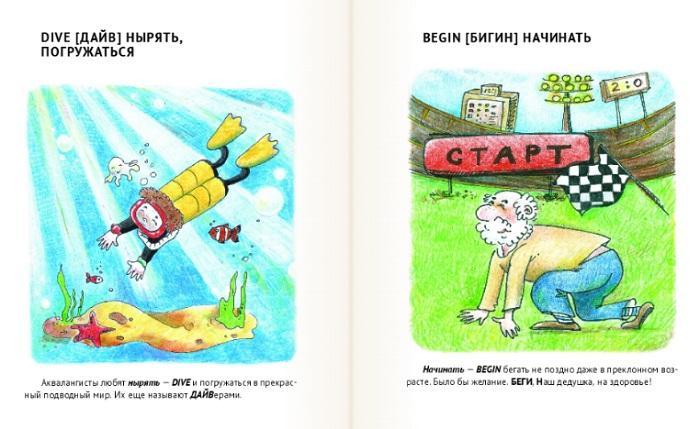 """Пример рисунков-образов из книги """"Английский без зубрежки"""""""