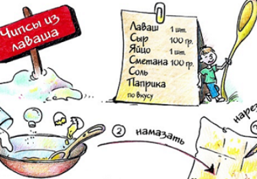 Вкусняшки – рисовашки: Чипсы из лаваша