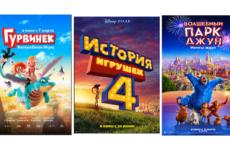 ТОП-12: Новые мультфильмы весна-лето 2019